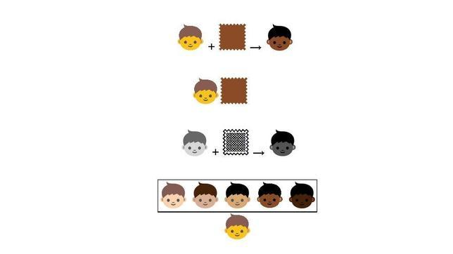 Apple y Google quieren que haya mayor diversidad racial en los emoticonos