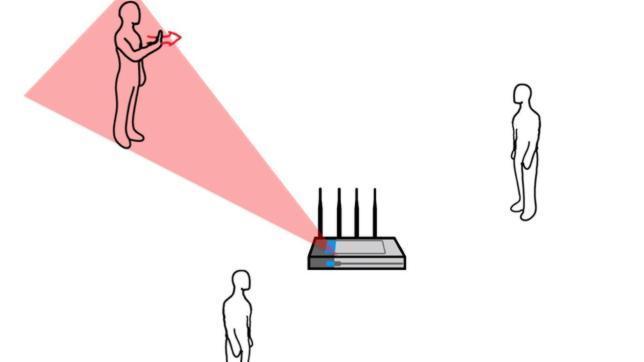 Crean un reconocimiento de gestos a través de señales WiFi
