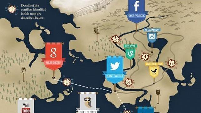 Recrean la «intro» de «Juego de Tronos» sustituyendo los reinos por redes sociales