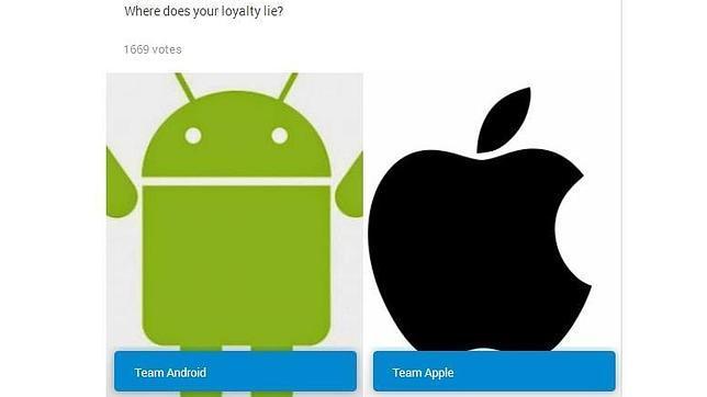 Google presenta una herramienta para hacer encuestas en Google+