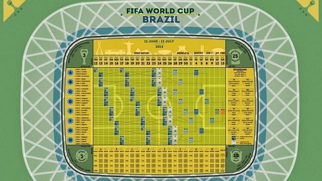 Pasos para configurar el cronograma del Mundial Brasil en Google Calendar