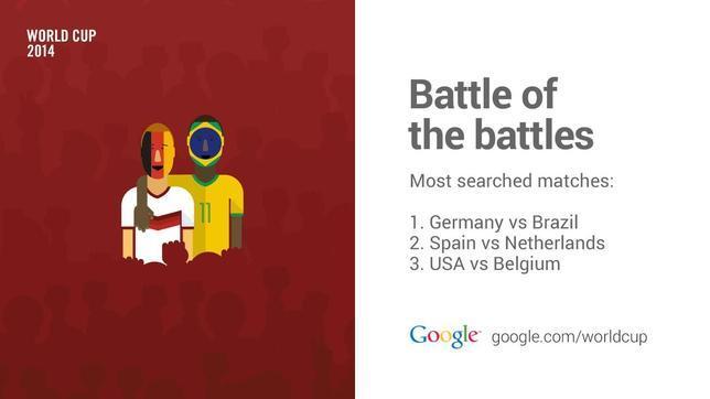 El Mundial más digital, conectado y que generó más resultados en Google