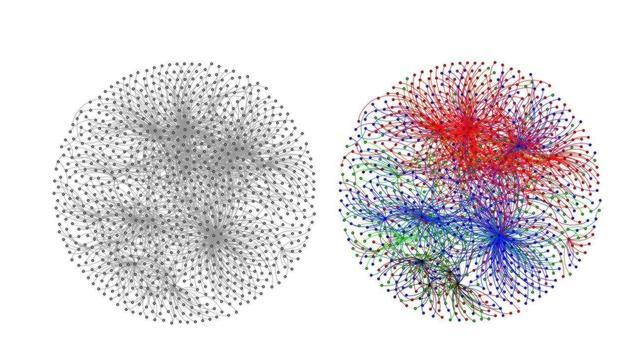 Ira, la emoción que tiene mayor influencia en las redes sociales