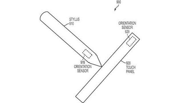 Una nueva patente de Apple demostraría la existencia de un lápiz para iPad