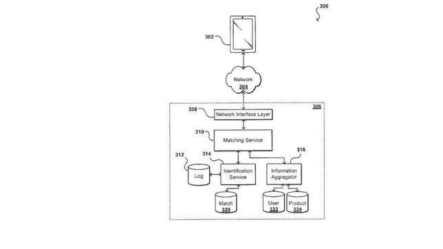 Amazon, hacia el reconocimiento de objetos 3D
