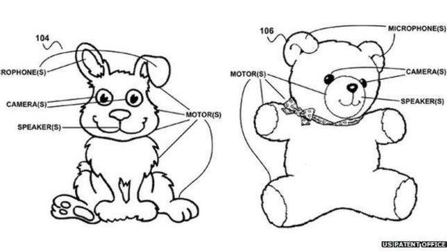 Google patenta un muñeco de peluche inteligente